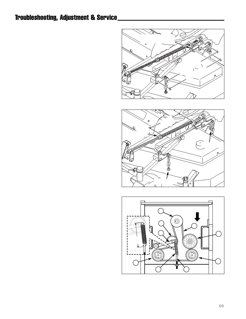 Troubleshooting, adjustment & service, Hydraulic pump drive belt