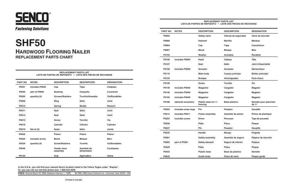 senco pneumatic shf50 user manual 2 pages rh manualsdir com