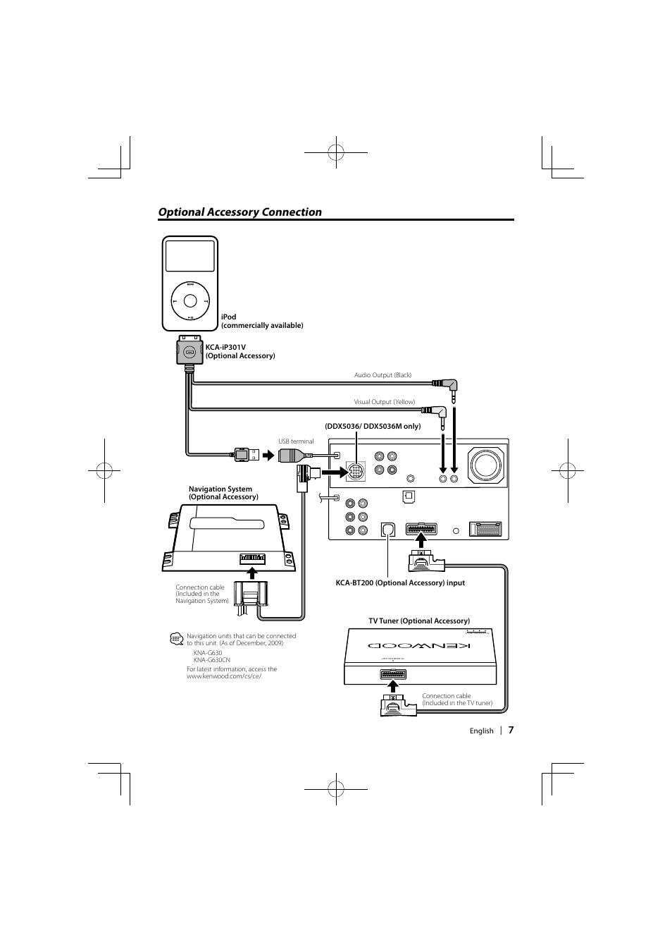 kenwood ddx wiring diagram detailed schematic diagrams rh 4rmotorsports com Kenwood Car Audio Wiring Colors Kenwood Radio Wiring