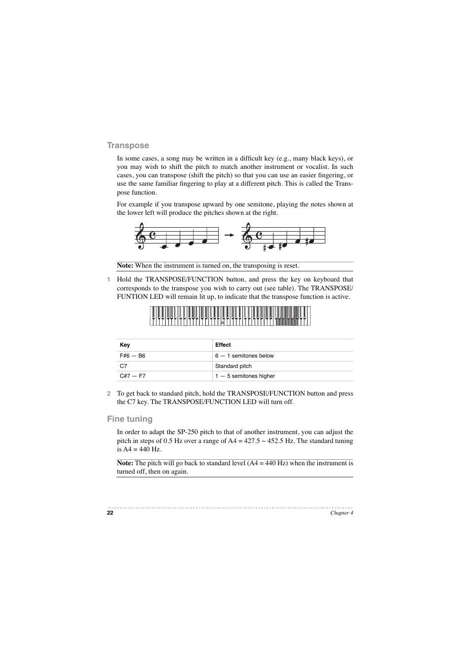 Transpose fine tuning, Transpose, Fine tuning | KORG SP 250
