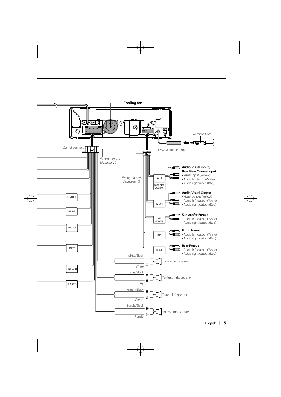 Kenwood KVT-614 User Manual | Page 5 / 32 on dual stereo wiring harness diagram, electrical light switch wiring diagram, xenon wiring diagram, reversing solenoid wiring diagram, center console wiring diagram, dvd wiring diagram, driving lights wiring diagram, tv wiring diagram, abs brakes wiring diagram, cruise control wiring diagram, radio wiring diagram, a/c wiring diagram, cd player wiring diagram, alarm wiring diagram, dc reversing relay wiring diagram, push button start wiring diagram, reverse polarity relay diagram, relay schematic wiring diagram, heated seat wiring diagram, auto wiring diagram,