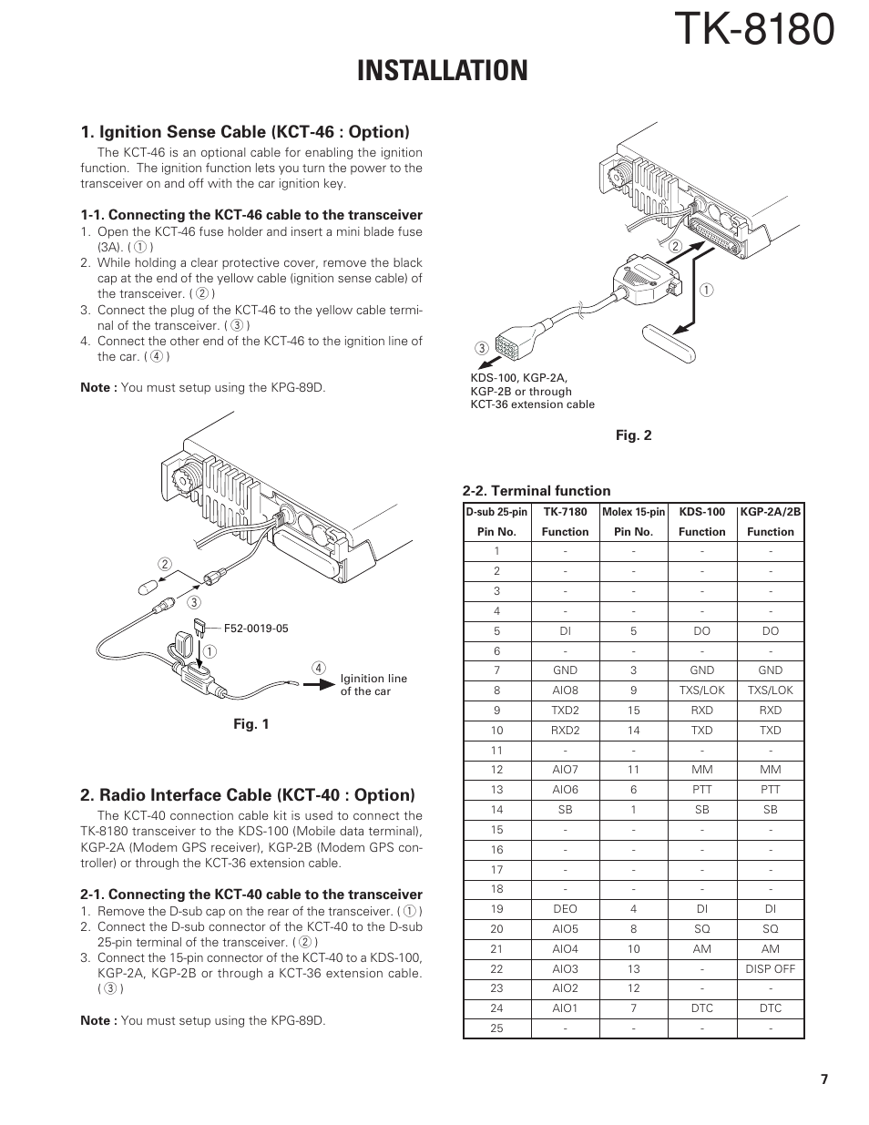 Installation Ignition Sense Cable Kct 46 Option