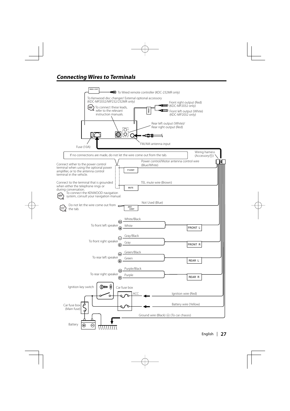 Connecting Wires To Terminals Kenwood Kdc Mp2032 User Manual Car Fuse Box Are Grounded Page 27 34