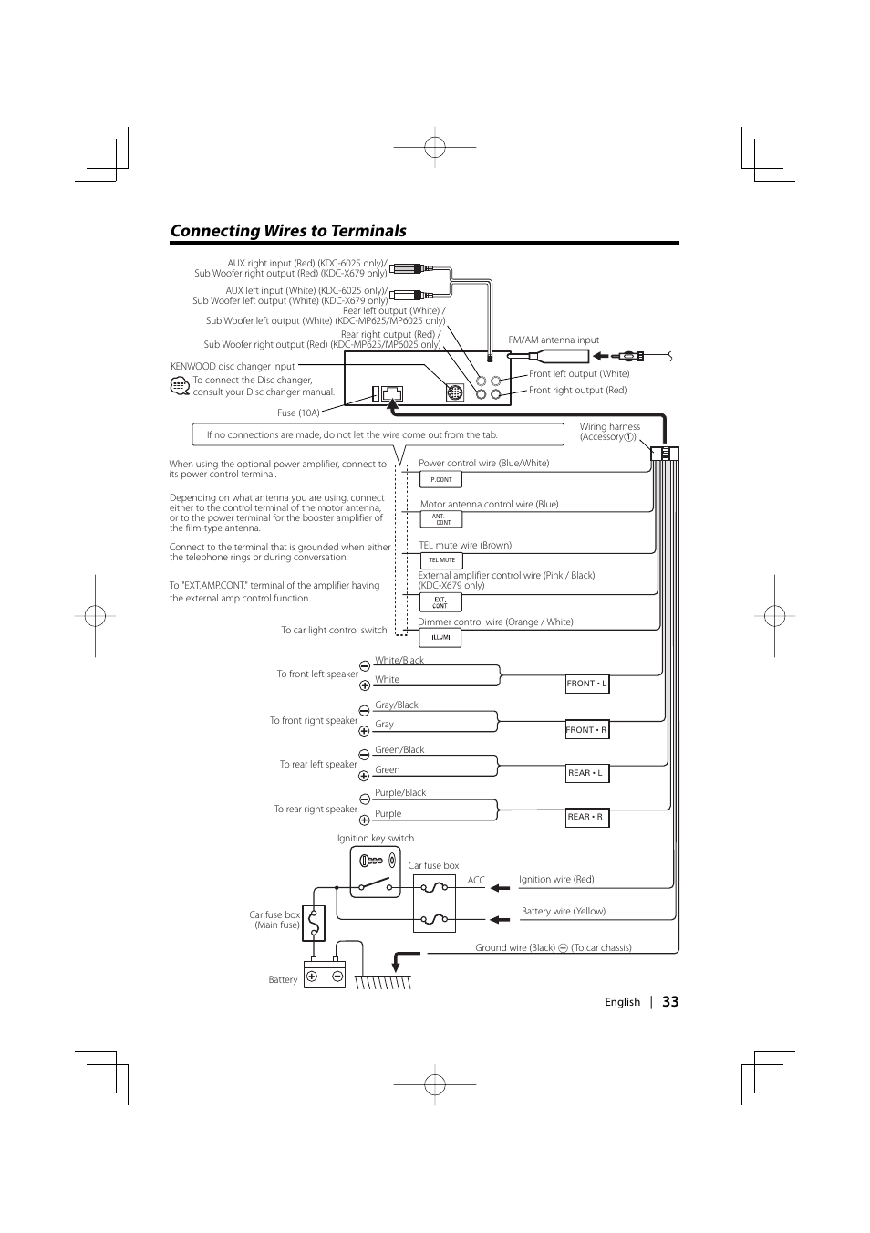Connecting wires to terminals Kenwood KDCMP6025 User Manual