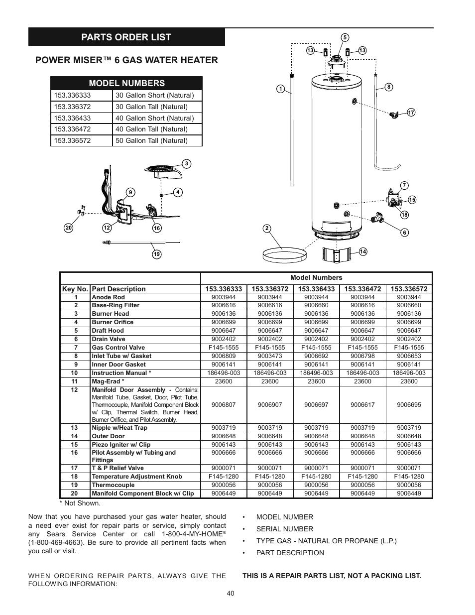 power miser 6 gas water heater parts order list model. Black Bedroom Furniture Sets. Home Design Ideas
