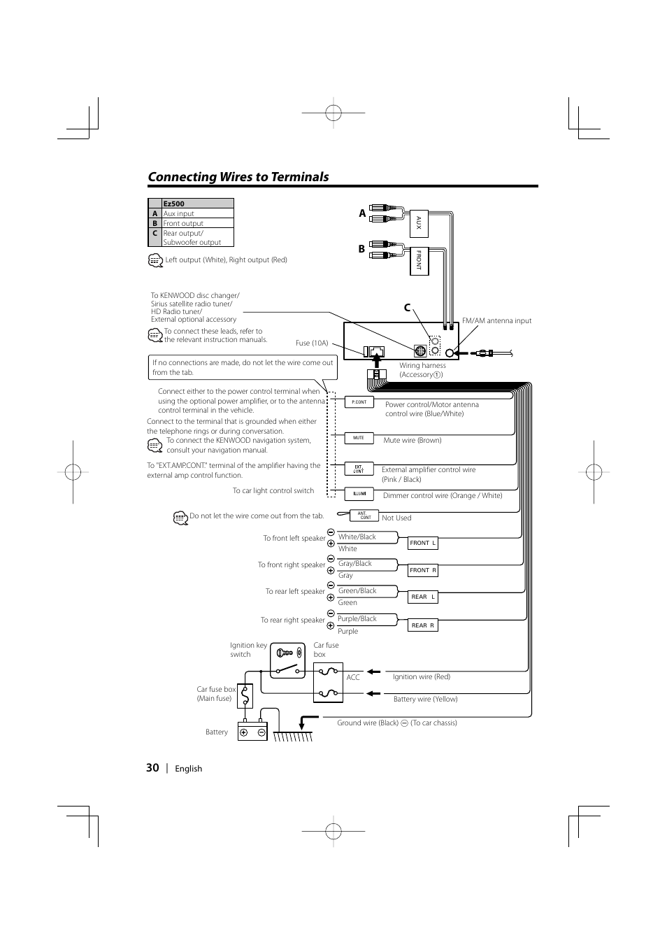 Connecting Wires To Terminals, Ab C Kenwood Ez500 User Manual Kenwood Home Stereo  Wiring Diagram Kenwood Ez500