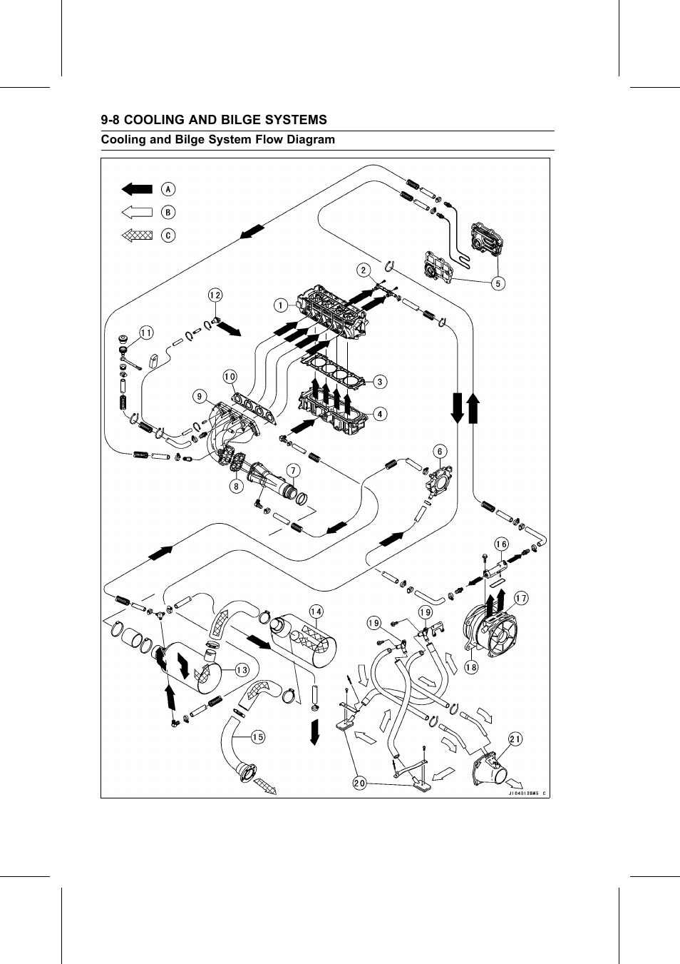 Cooling And Bilge System Flow Diagram Kawasaki Stx 15f User Manual