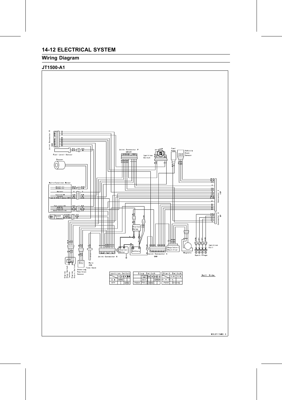 Jt1500a1     Wiring       diagram      Kawasaki    STX   15F User Manual