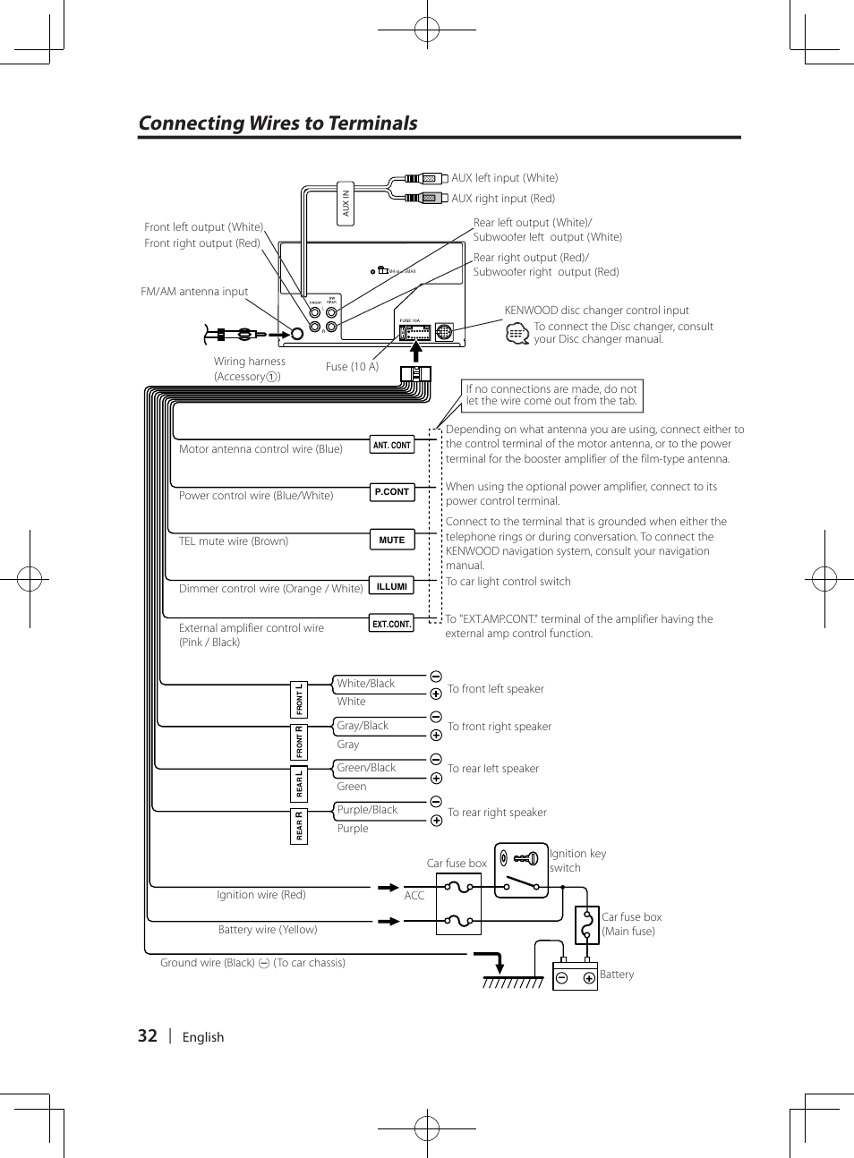 Connecting Wires To Terminals English Kenwood Dpx Mp4070 En User Booster Amplifier Wiring As Well Antenna Circuit Diagram Manual Page 32 40