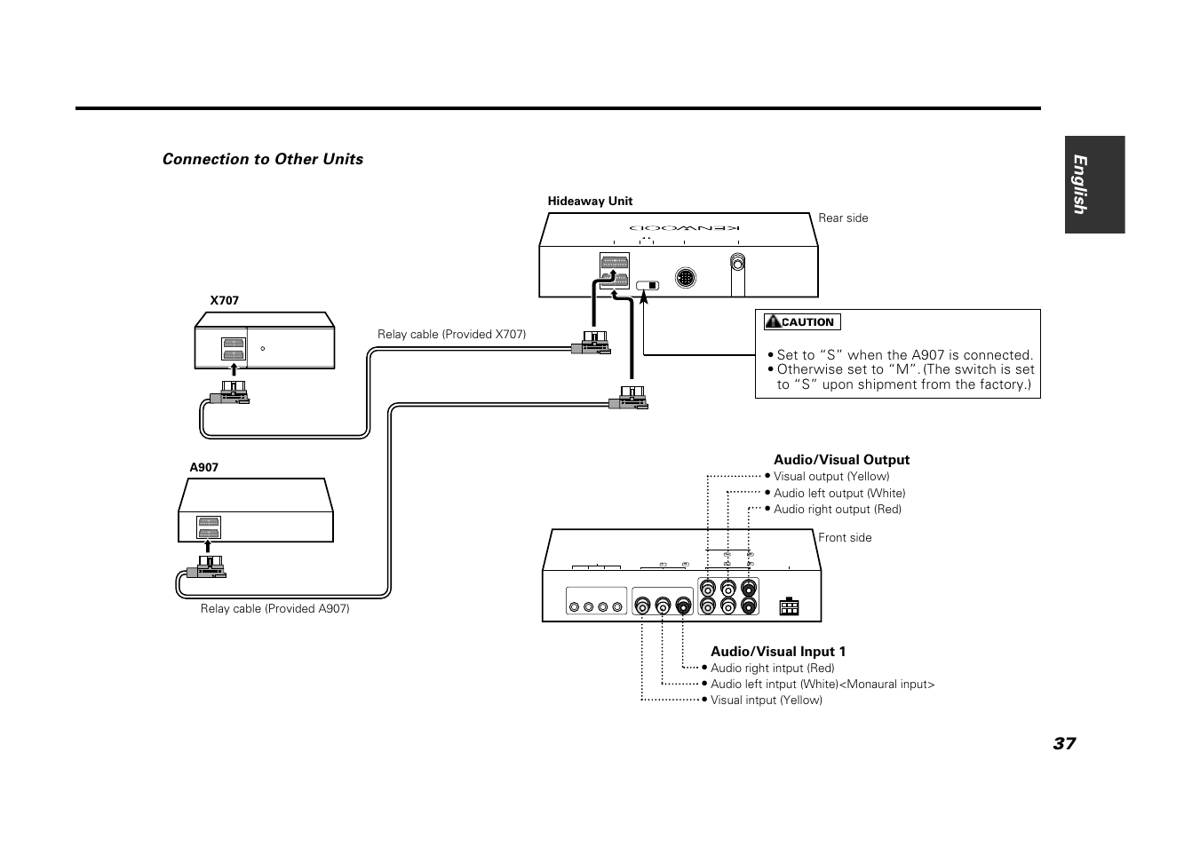connection to other units, rl r l, english 37 | kenwood vz907 user manual |  page 37 / 44