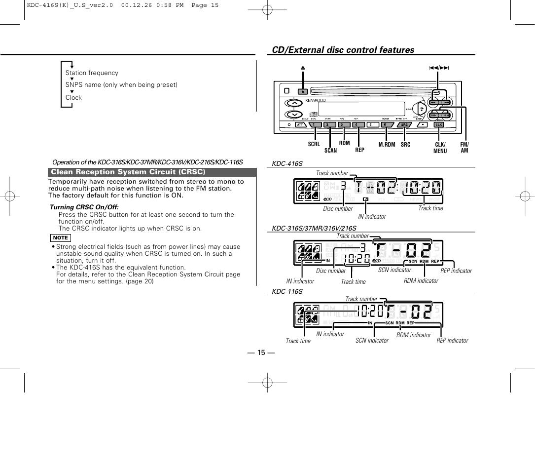 Wiring Diagram Kenwood Kdc 416s Model. . Wiring Diagram on