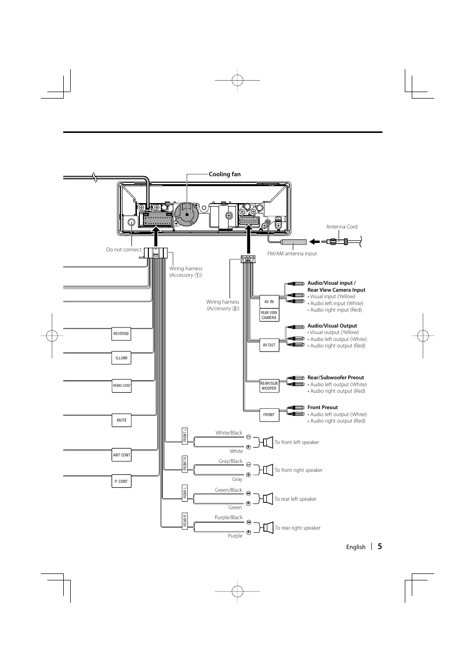 [FPER_4992]  E26B90 Kenwood Kvt 719dvd Wiring Diagram | Wiring Library | Kenwood Kvt 512 22 Pin Wiring Diagram |  | Wiring Library