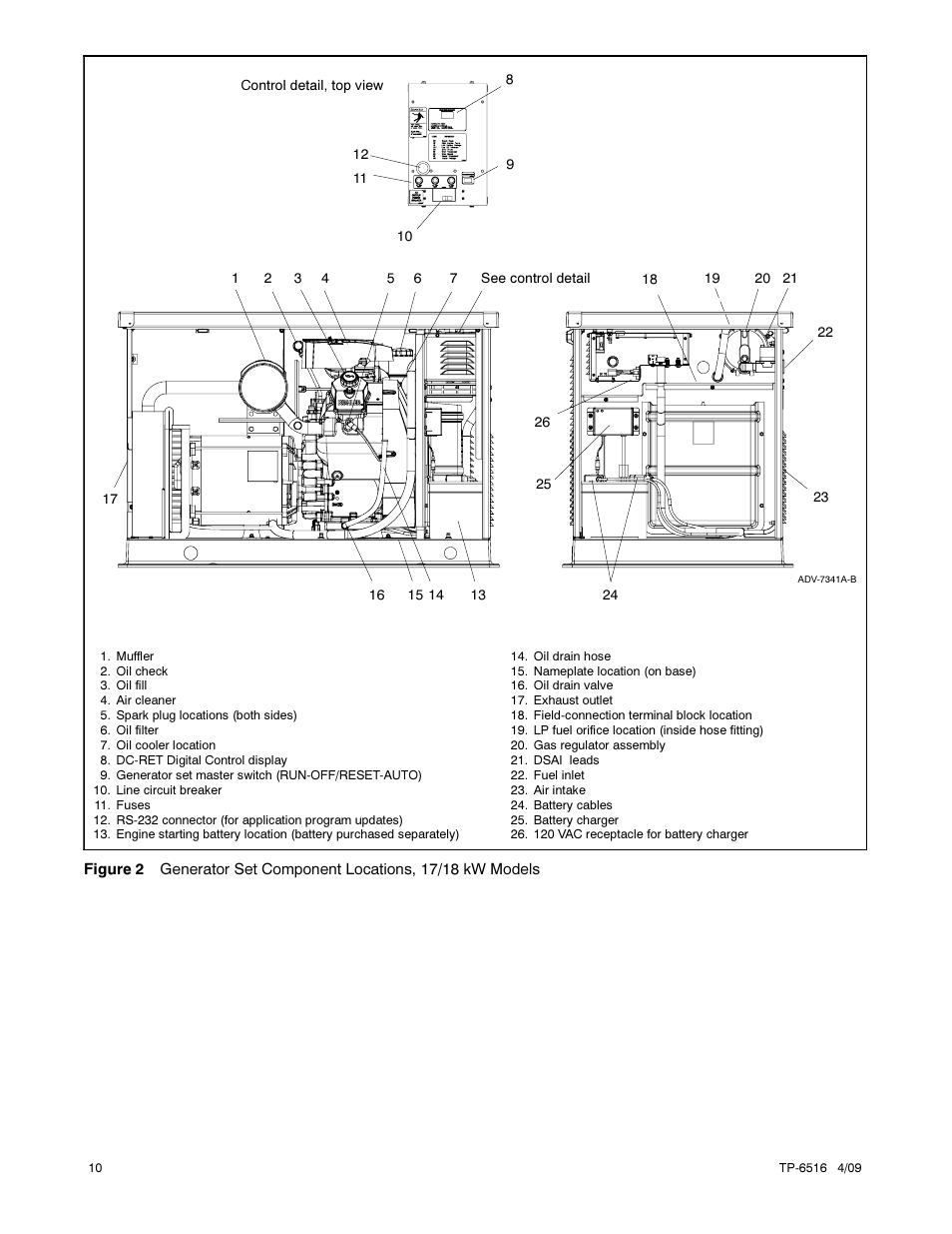 Kohler 12resm1 User Manual Page 10 40 15 5 Engine Diagram
