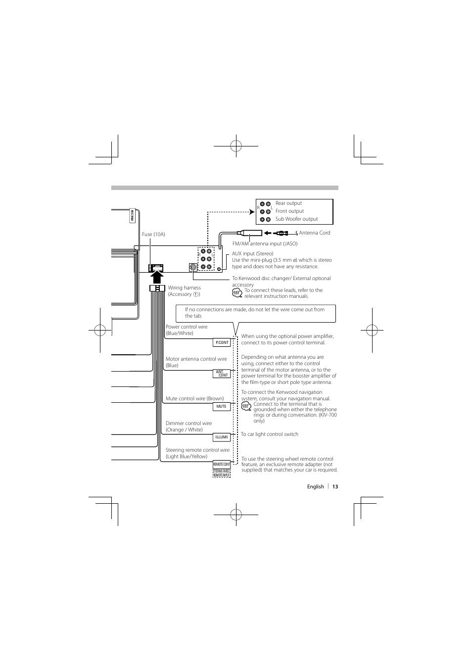 Kenwood Bt900 Wiring Diagram Vw Beetle Radio Wiring Harness ... on