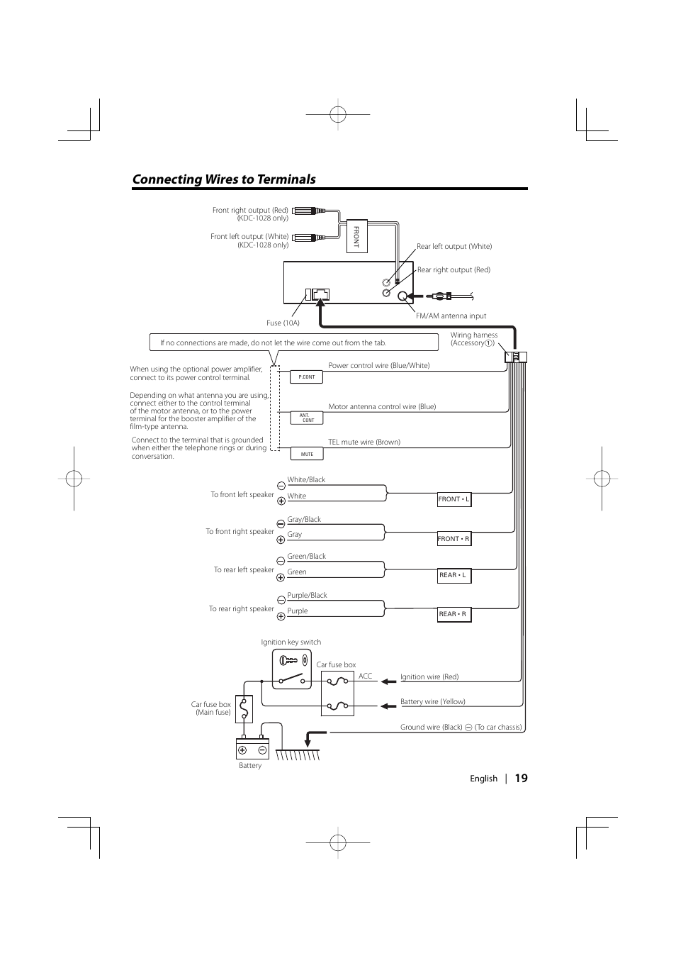 Kenwood Kdc 128 Wiring Harness Electrical Diagram Schematics