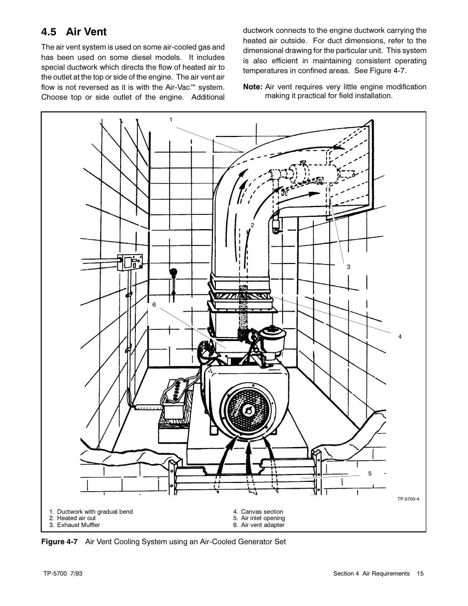 5 air vent | Kohler Generator Sets 20--2800 kW User Manual | Page 27