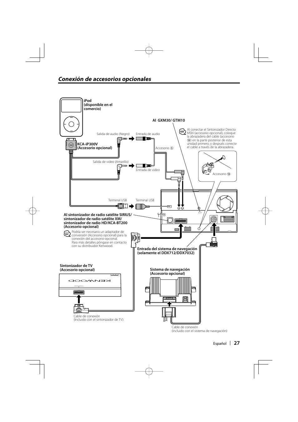 Radio Wiring Diagram For Kenwood Dnx7120 further Rx7 Wiring Diagram further Stanley Gate Operator Wiring Diagram additionally Wiring Diagram Car Head Unit together with Basic Electrical Wiring Diagram Pdf. on wiring diagram mazda stereo harness new car