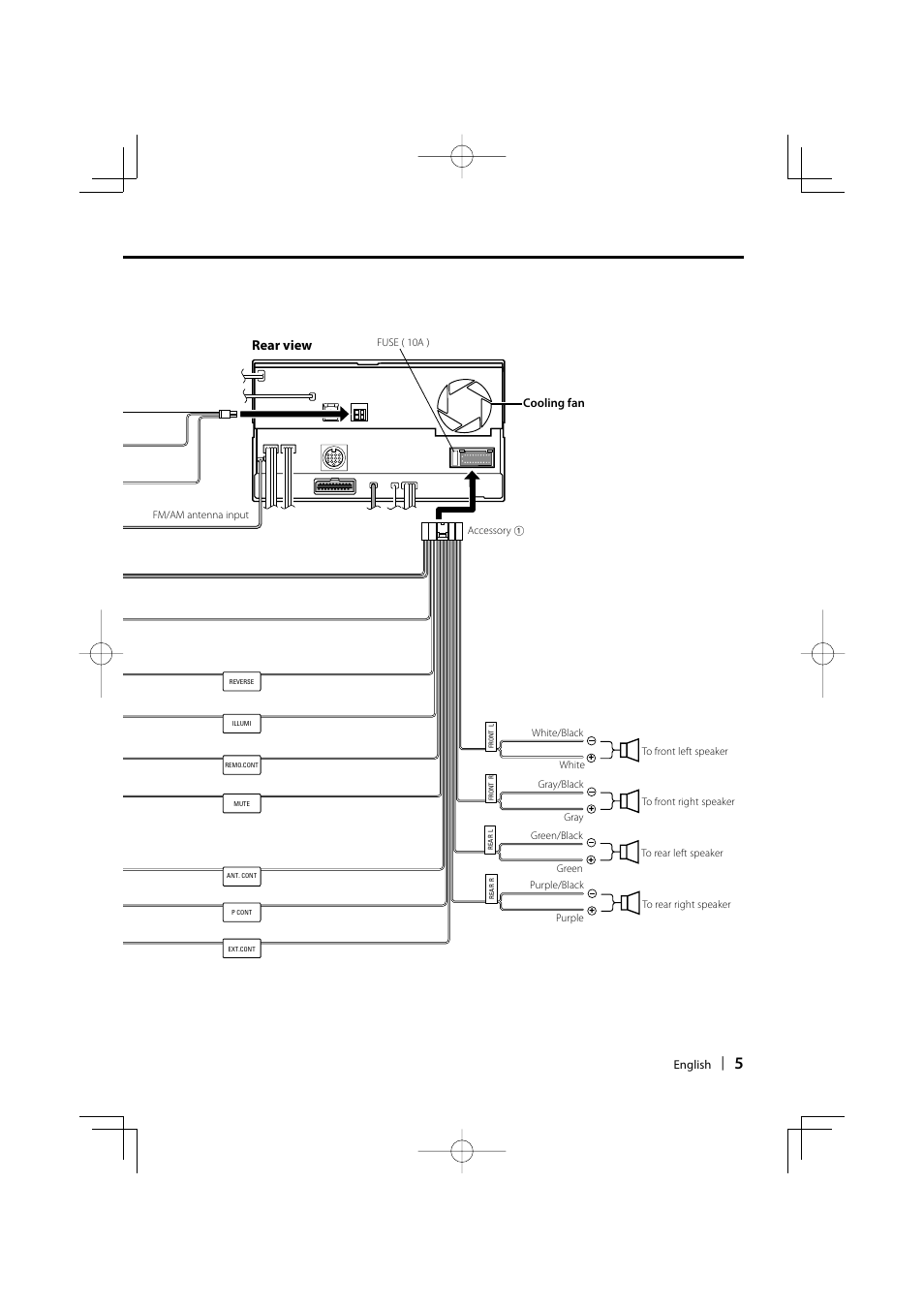 Kenwood Excelon Wiring Schematics Ddx7019 Diagram Manual Guide Rear View User Page 5 10 Rh Manualsdir Com Harness