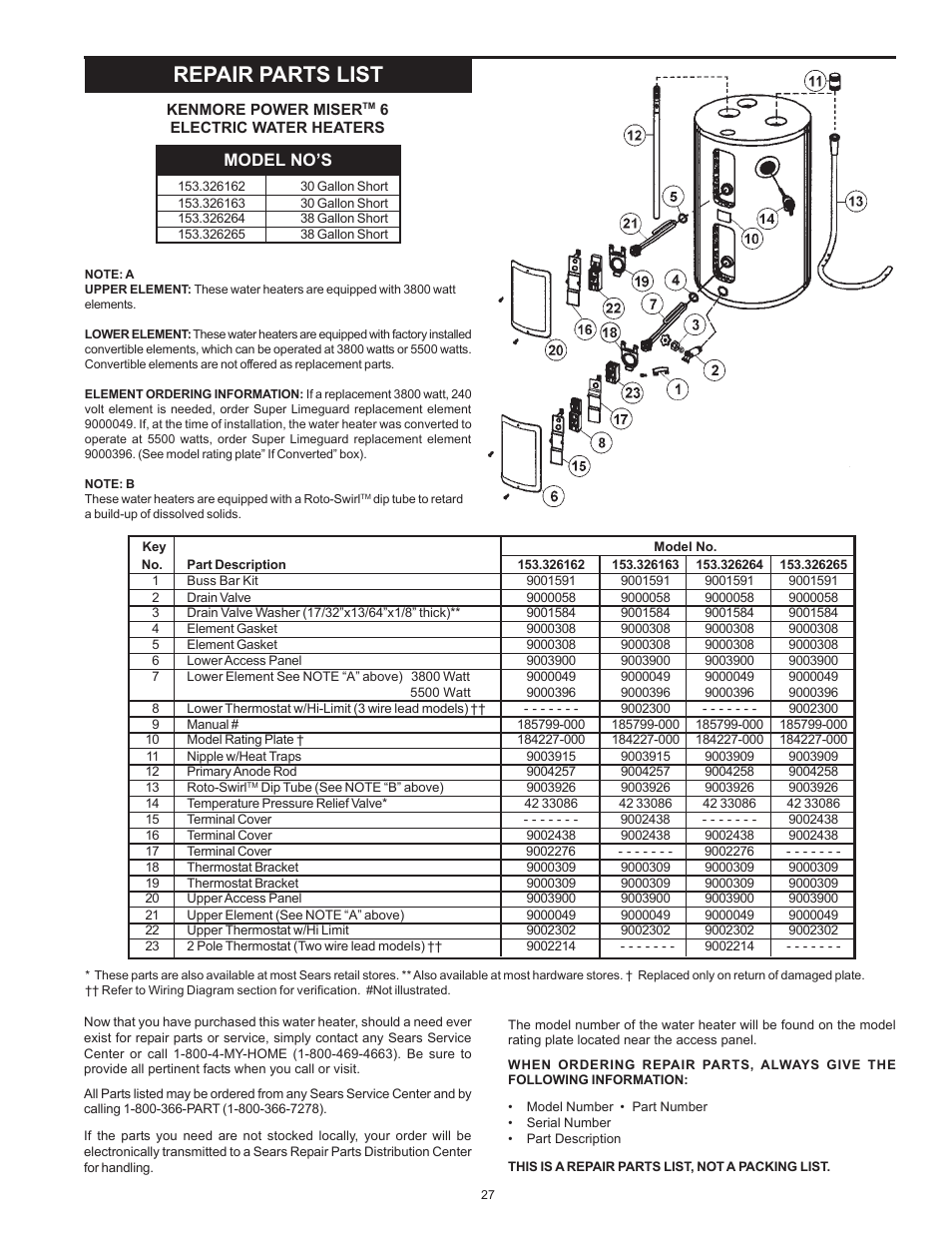 repair parts list, model no's | kenmore power miser 153 326265 user manual  | page 27 / 28
