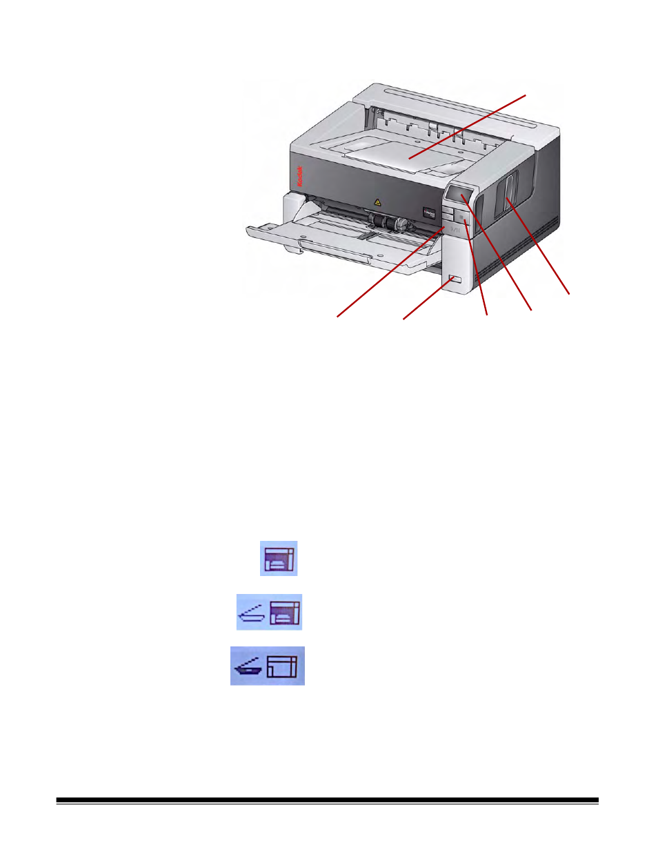 Kodak I3200 User Manual | Page 8 / 50 | Also for: I3400