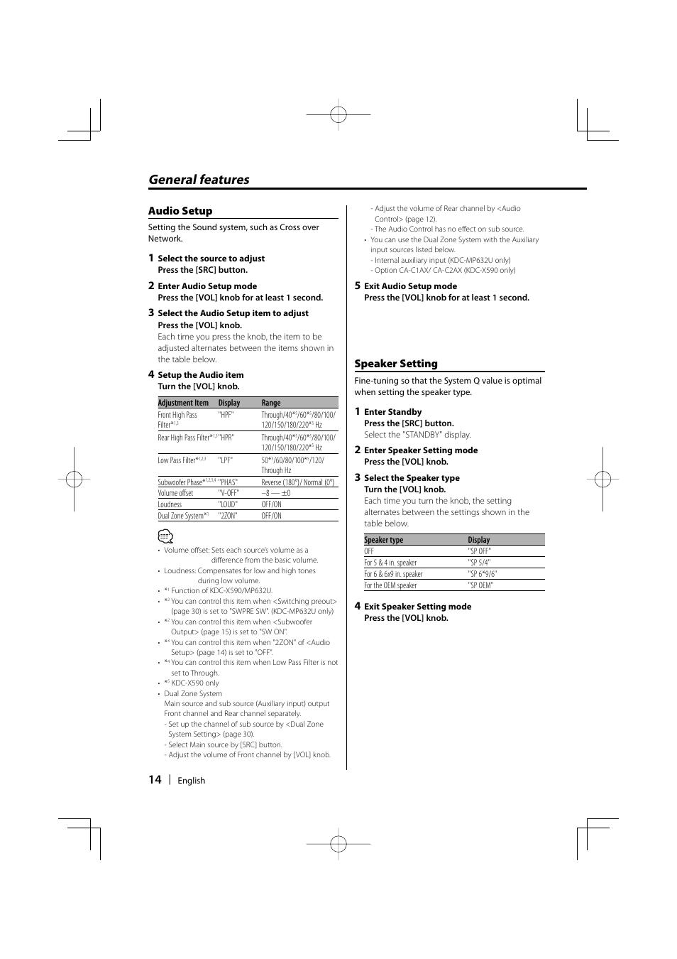 Kenwood kdc-x590 manual on