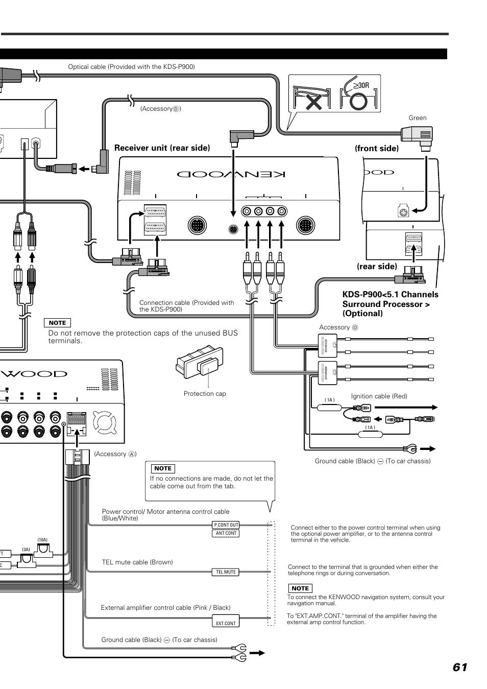 Kenwood Kvt 54 Manual Box Wiring Diagram 817dvd Excelon Dvd Player Receiver Unit Rear Side 920dvd User Page 61 617dvd