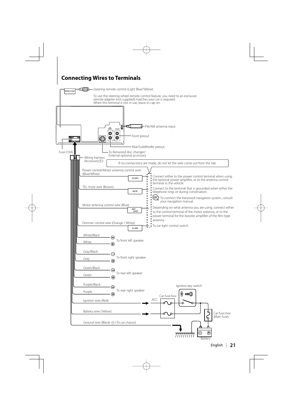 Wiring diagram kenwood dpx information of wiring diagram connecting wires to terminals kenwood dpx mp3110 user manual rh manualsdir com wiring diagram for kenwood dpx500bt wiring diagram for kenwood dpx502bt asfbconference2016 Gallery