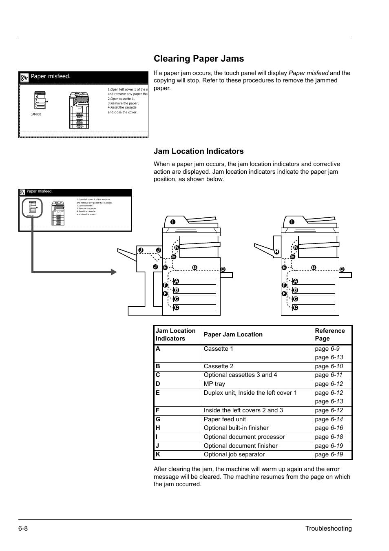 Clearing paper jams, Jam location indicators, Clearing paper jams -8