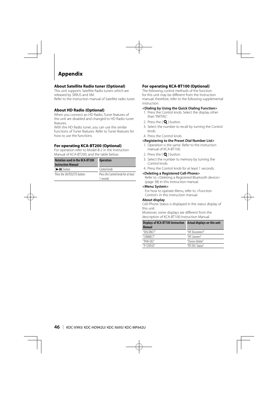 Mnl 7297 Kenwood Excelon Kdc X994 Manual 2019 Ebook Library Wiring Diagram Appendix Mp642u User Page 46 60 Rh Manualsdir Com Hd942u