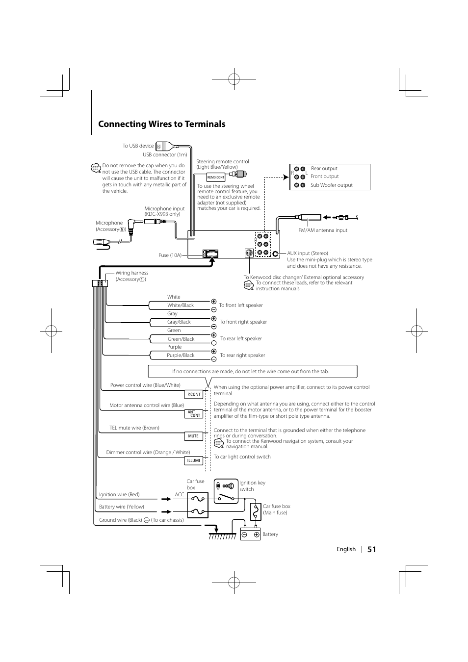 Connecting wires to terminals | Kenwood KDC-MP642U User Manual | Page 51 /  60