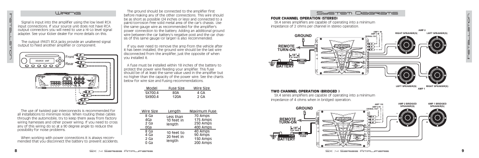 System Diagrams  Wiring  Ground Remote Turn