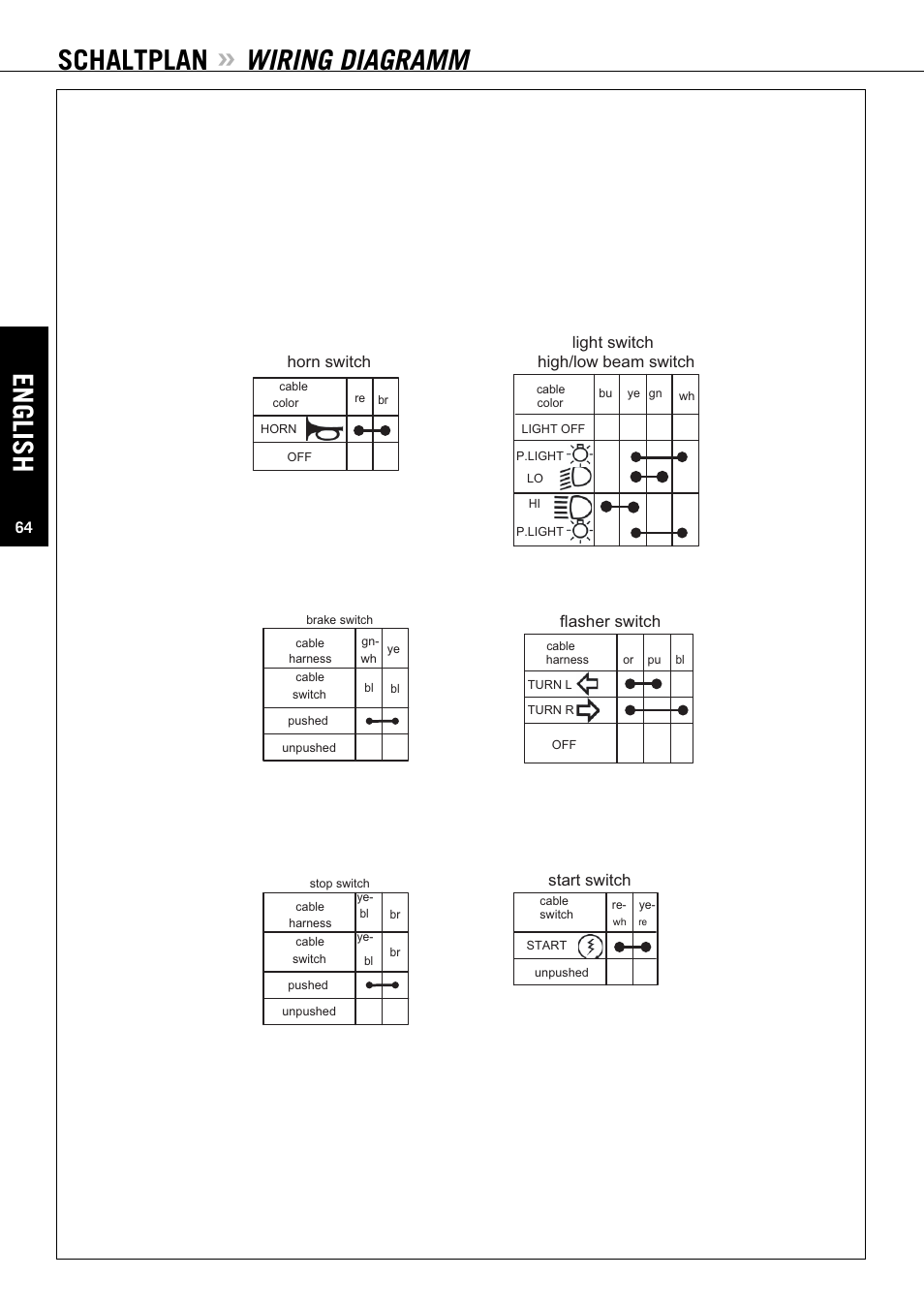 English, Schaltplan, Wiring diagramm | KTM 125 EXC-E SIX DAYS User Manual |  Page 65 / 74