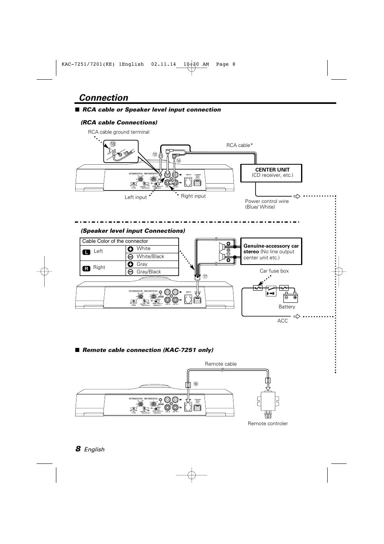 connection kenwood kac 7251 7201 user manual page 8 40 rh manualsdir com Kenwood KAC 624 Kenwood Amp