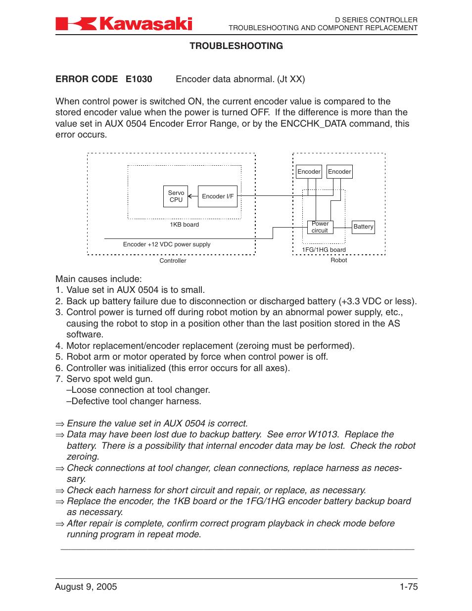 Kawasaki E Controller Manual