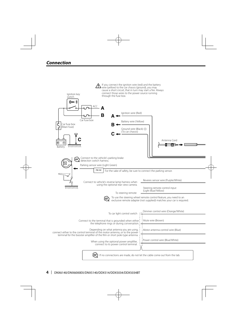 Kenwood Dnx6140 Installation Manual Just Another Wiring Diagram Blog Ddx514 Harness 29 Images Diagrams Edmiracle Co