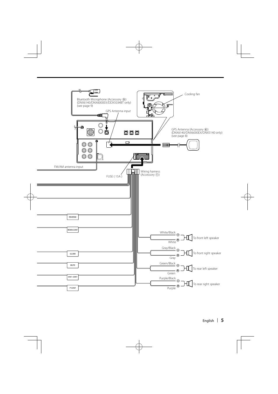 Kenwood Dnx Wire Diagram | Wiring Diagram on