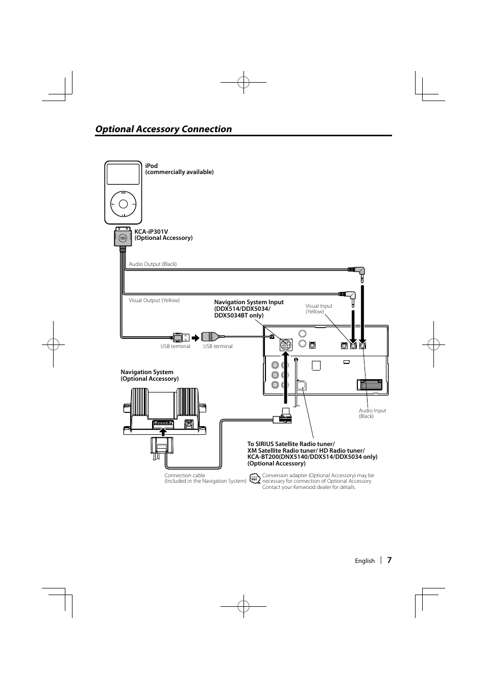 Optional accessory connection | Kenwood DDX5034 User Manual ... on kenwood ddx512 wiring diagram, kenwood kdc-x794 wiring diagram, kenwood ddx516 wiring diagram, kenwood ddx7019 wiring diagram, kenwood kvt-512 wiring diagram, kenwood kdc-mp442u wiring diagram, kenwood ddx418 wiring diagram, kenwood kvt-514 wiring diagram, kenwood dnx5120 wiring diagram, kenwood kdc-mp342u wiring diagram, kenwood ddx6019 wiring diagram, kenwood dnx7140 wiring diagram, kenwood ddx712 wiring diagram, kenwood kdc-hd545u wiring diagram, kenwood ddx wiring diagram, kenwood ddx419 wiring diagram, kenwood dnx7100 wiring diagram,