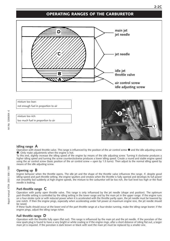 operating ranges of the carburetor ktm 250 sx user manual page rh manualsdir com 2014 ktm 250 sx owners manual 2009 ktm 250 sx owner's manual