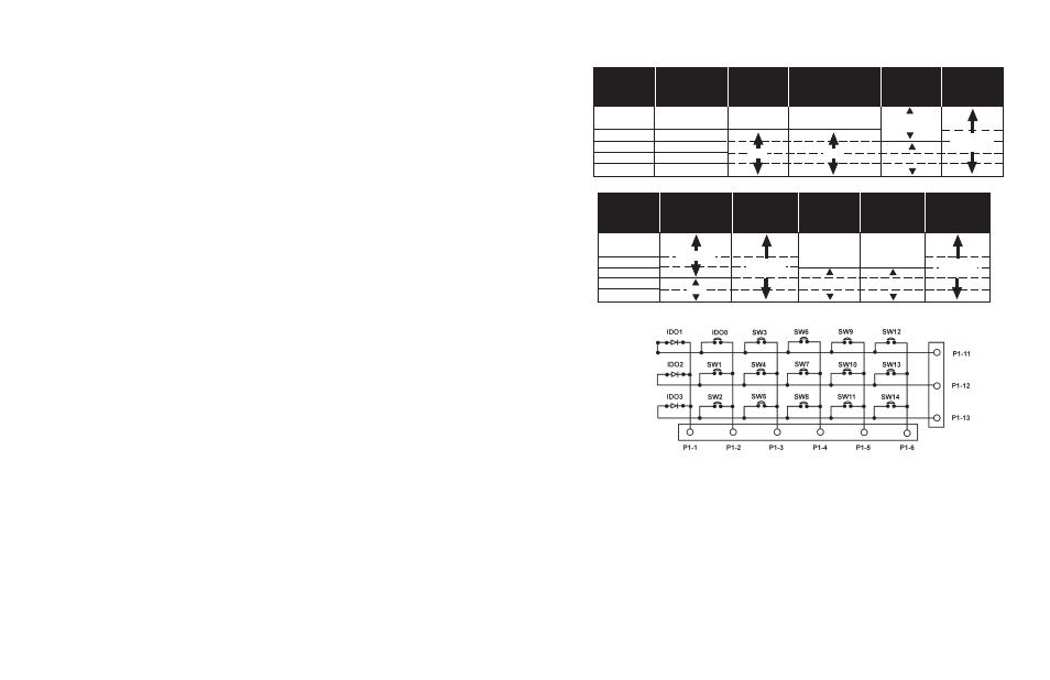 Model specific tables keypad matrix | KITCHENAID KUD01 User Manual on