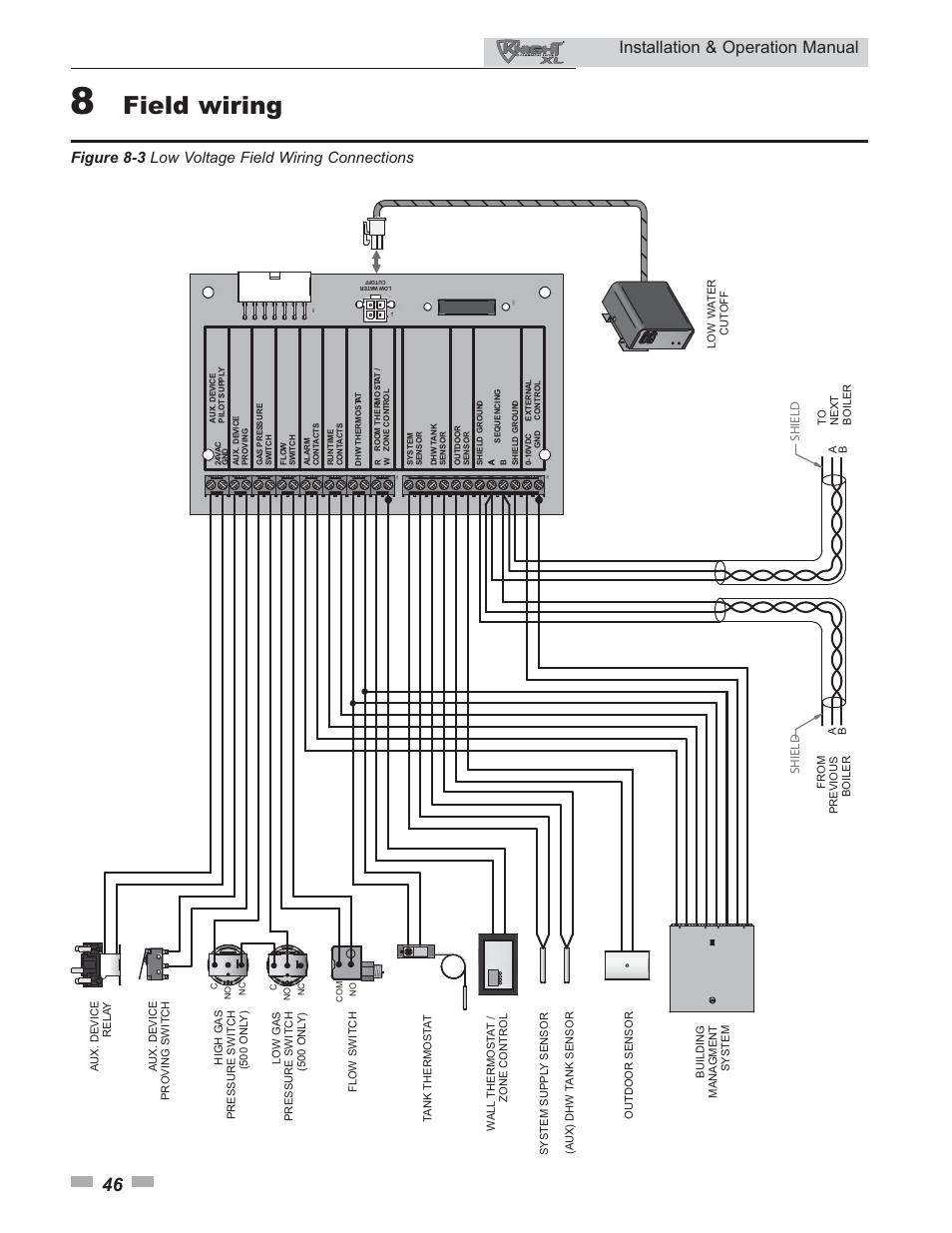 Field wiring, Installation & operation manual, Figure 8-3 ... on