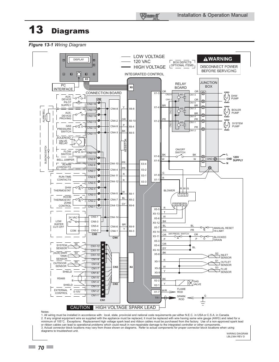 Lochinvar Wiring Diagram - Complete Wiring Diagrams •