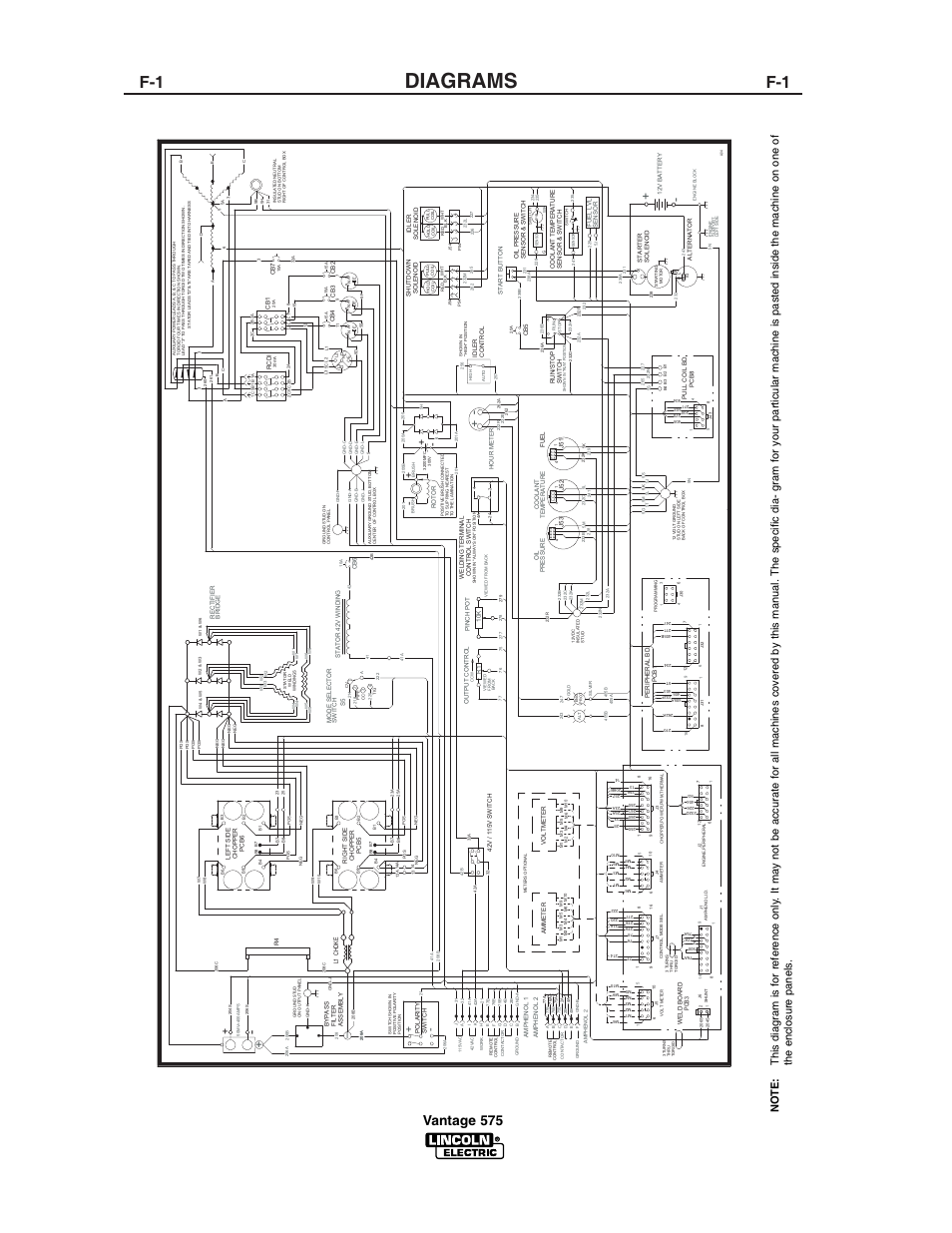 Diagrams Vantage 575 G4176 Lincoln Electric User Wiring Manual Page 36 54