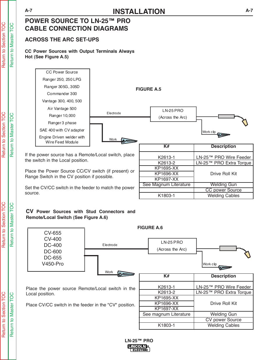 Lincoln 300 Commander Wiring Diagram Libraries Electric Wire Installation Ln 25 Svm179 B User Manual Page 13installation