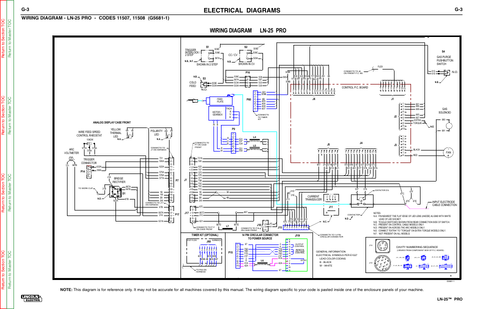 electrical diagrams  wiring diagram ln 25 pro  ln 25 u2122 pro