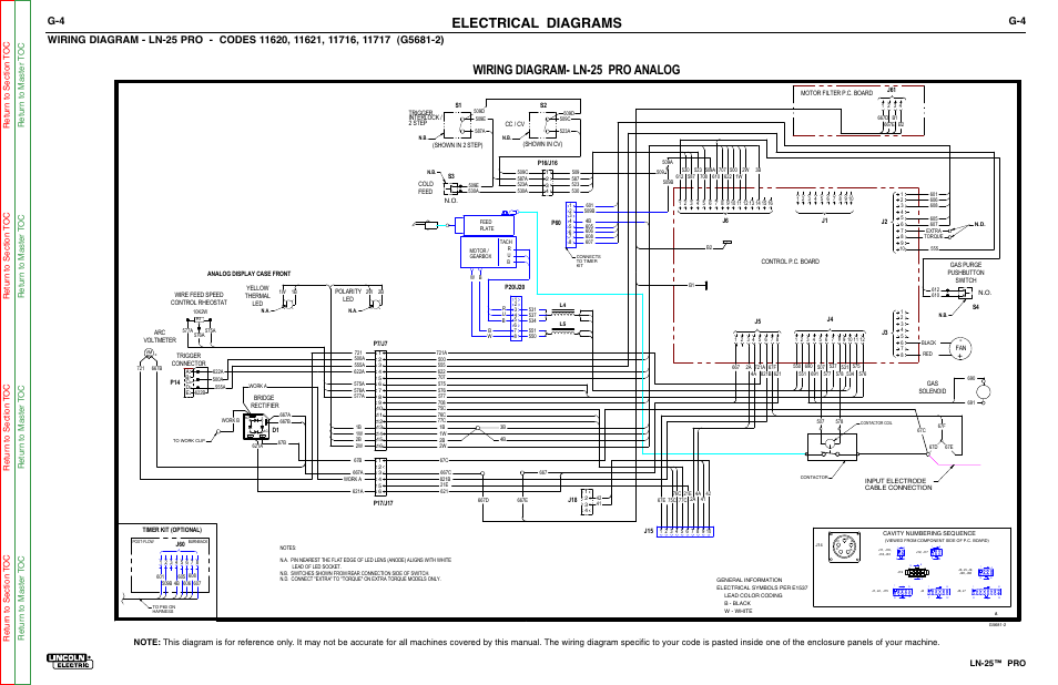 Electrical diagrams     Wiring       diagram    ln25 pro analog  Ln25    pro   Lincoln Electric LN25