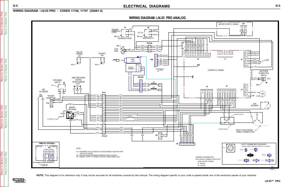 Electrical Diagram L N Wiring Data
