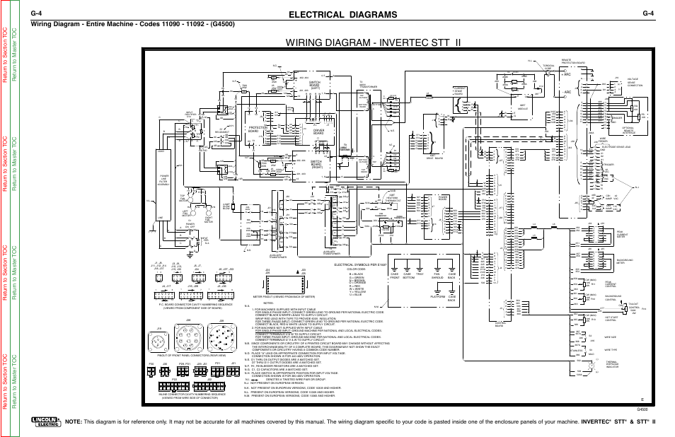 lincoln electric invertec svm129 b page120 wiring diagram invertec stt ii, electrical diagrams, invertec 1998 Lincoln Navigator Wiring-Diagram at gsmx.co