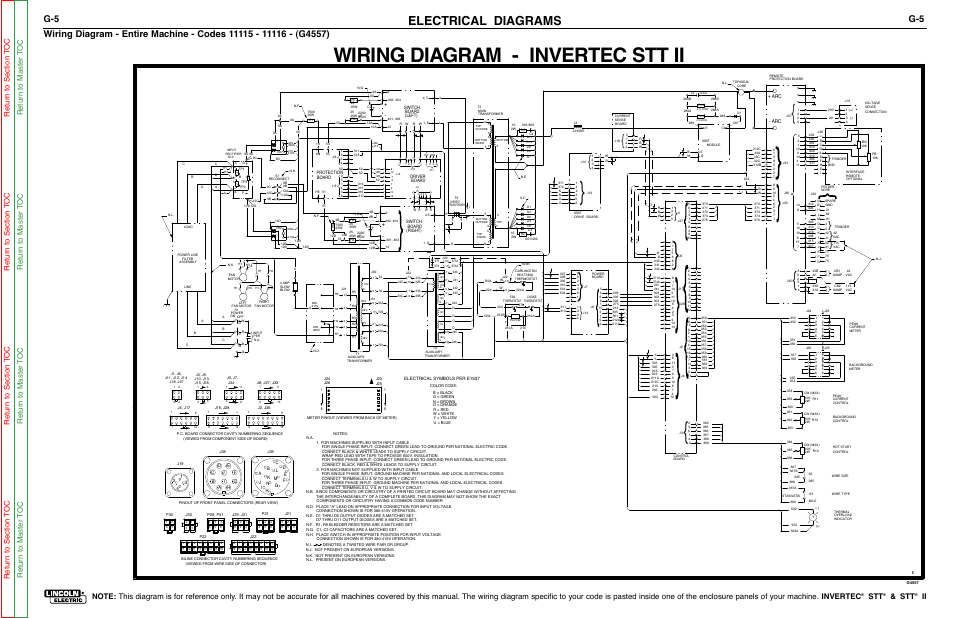 lincoln electric invertec svm129 b page121 wiring diagram invertec stt ii, electrical diagrams, invertec 1998 Lincoln Navigator Wiring-Diagram at gsmx.co