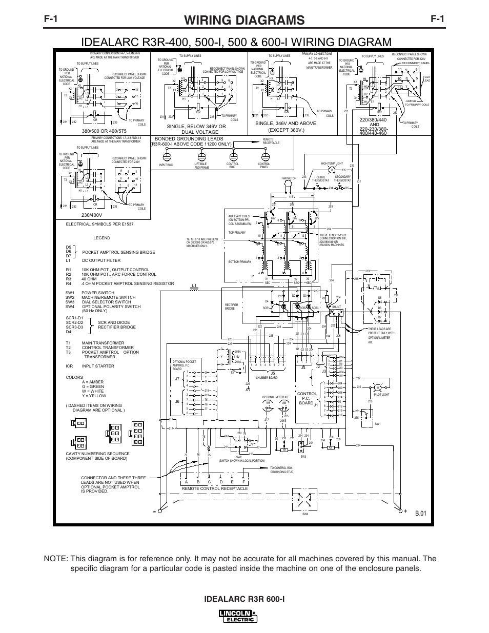 Lincoln Dc 400 Wiring Diagram Diy Enthusiasts Diagrams L9376 B 01 Electric Idealarc R3r 600 I Rh Manualsdir Com 1999 Town Car 1965