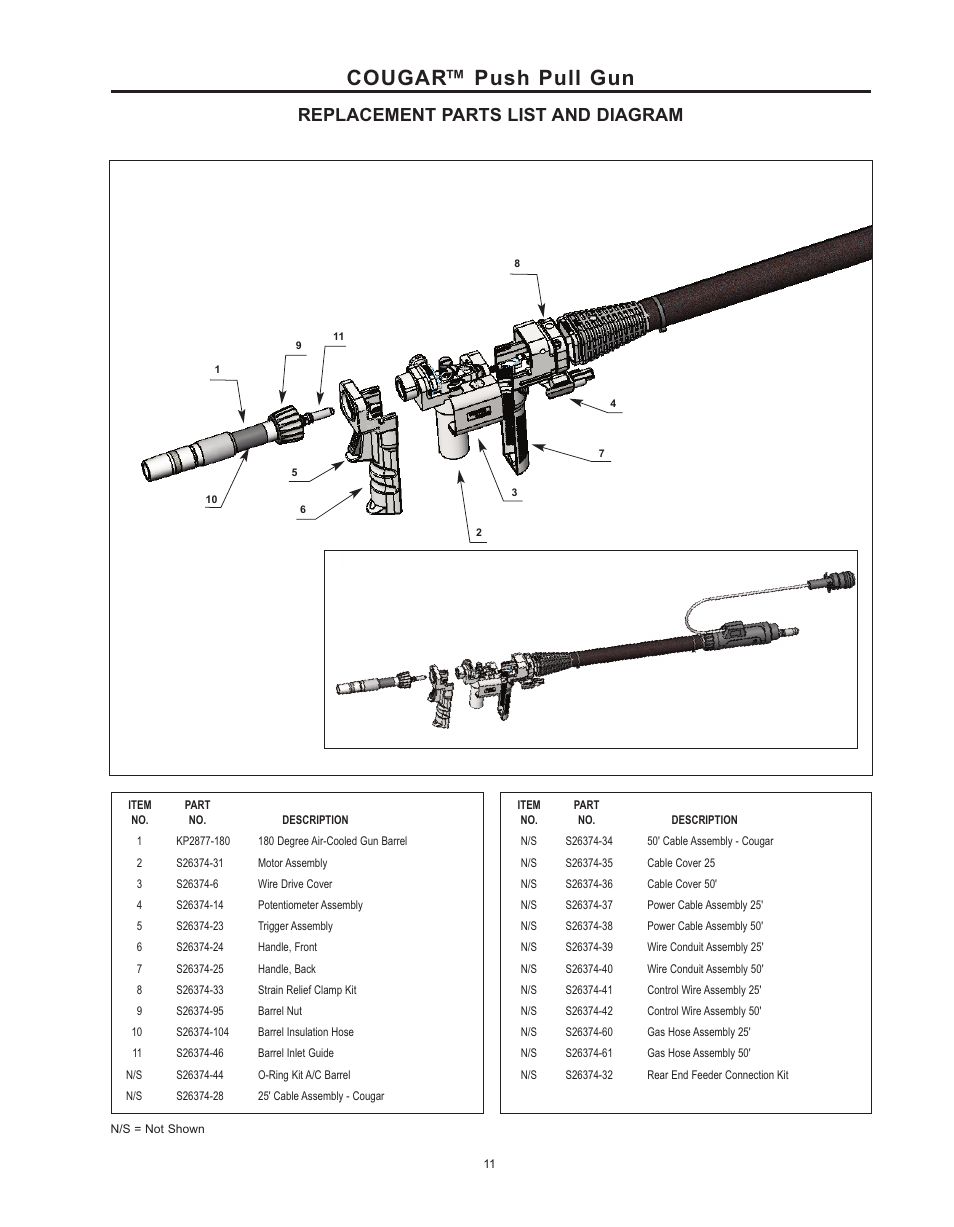 Cougar    push pull gun  Replacement parts list and    diagram